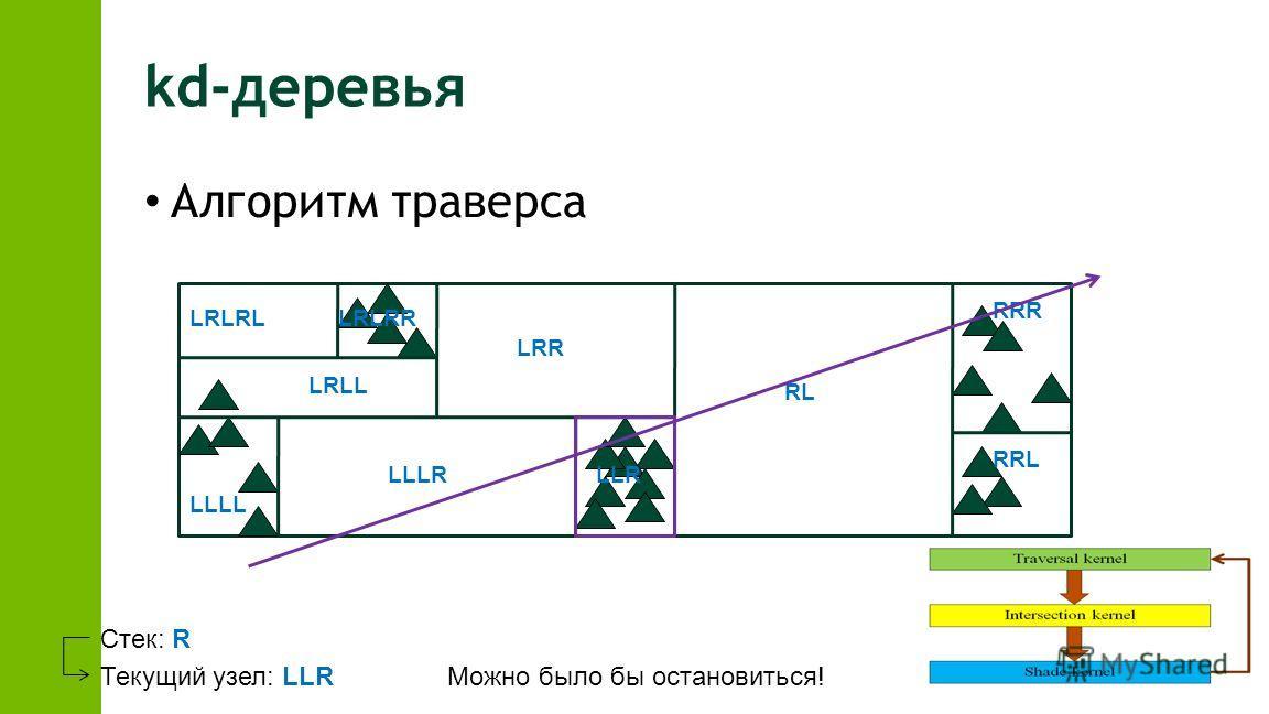 2011 kd-деревья Алгоритм траверса RL RRR RRL LRR LLR LLLL LLLR LRLL LRLRLLRLRR Стек: R Текущий узел: LLRМожно было бы остановиться!