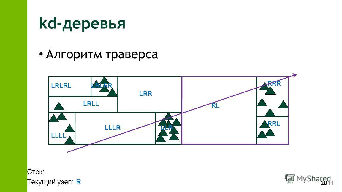 2011 kd-деревья Алгоритм траверса RL RRR RRL LRR LLR LLLL LLLR LRLL LRLRLLRLRR Стек: Текущий узел: R