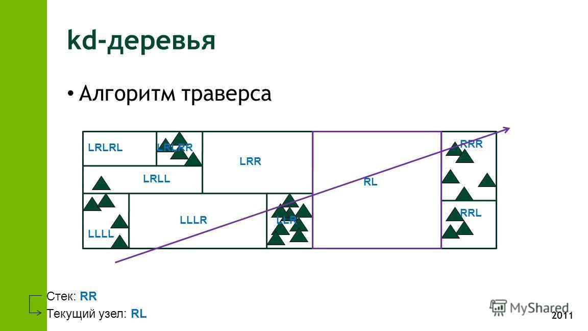 2011 kd-деревья Алгоритм траверса RL RRR RRL LRR LLR LLLL LLLR LRLL LRLRLLRLRR Стек: RR Текущий узел: RL