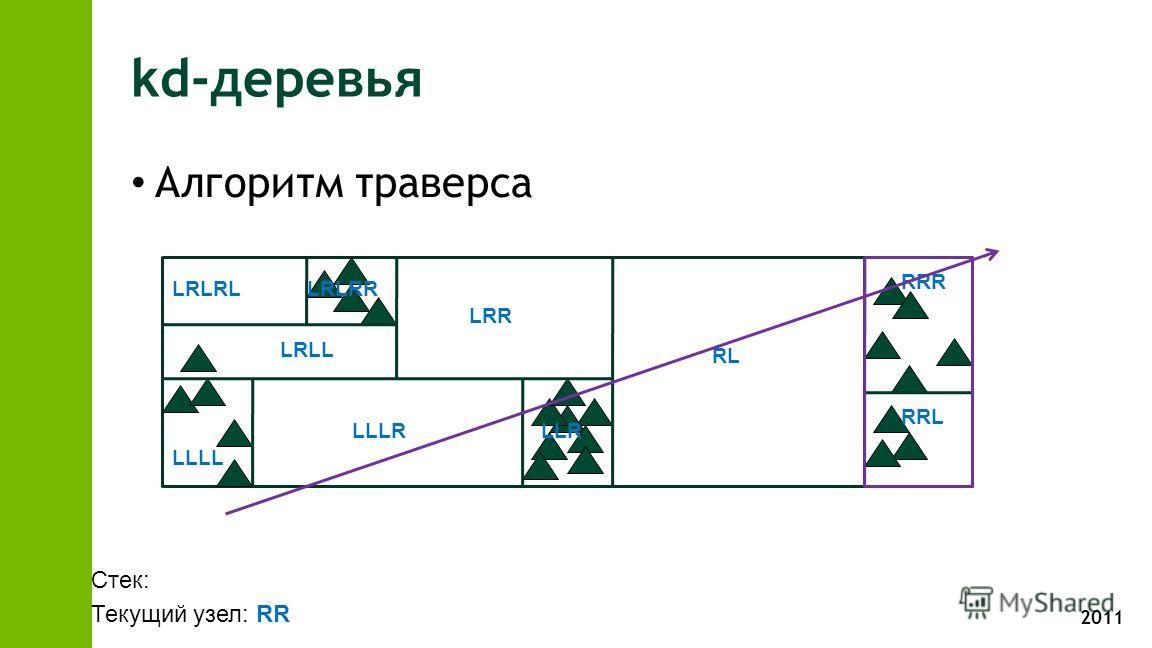 2011 kd-деревья Алгоритм траверса RL RRR RRL LRR LLR LLLL LLLR LRLL LRLRLLRLRR Стек: Текущий узел: RR