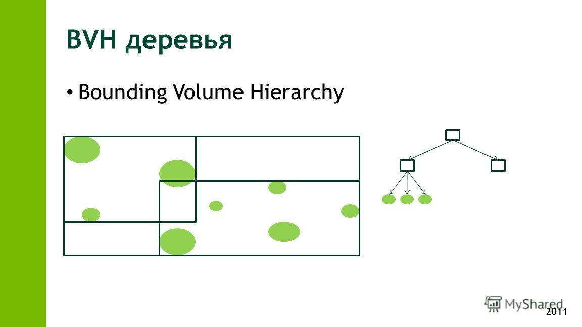 2011 BVH деревья Bounding Volume Hierarchy