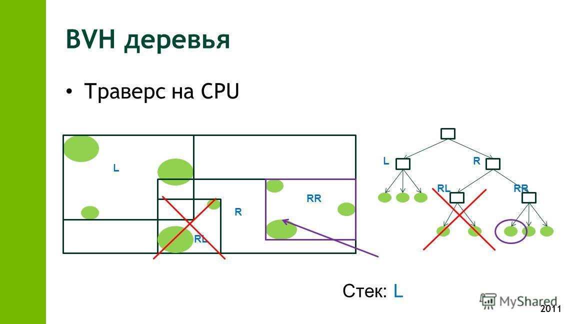 2011 BVH деревья Траверс на CPU L R RL RR LR RLRR Стек: L