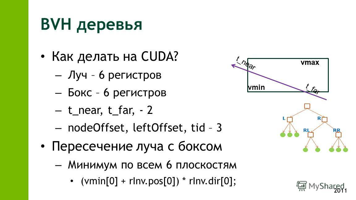 2011 BVH деревья Как делать на CUDA? – Луч – 6 регистров – Бокс – 6 регистров – t_near, t_far, - 2 – nodeOffset, leftOffset, tid – 3 Пересечение луча с боксом – Минимум по всем 6 плоскостям (vmin[0] + rInv.pos[0]) * rInv.dir[0]; vmin vmax t_near t_fa