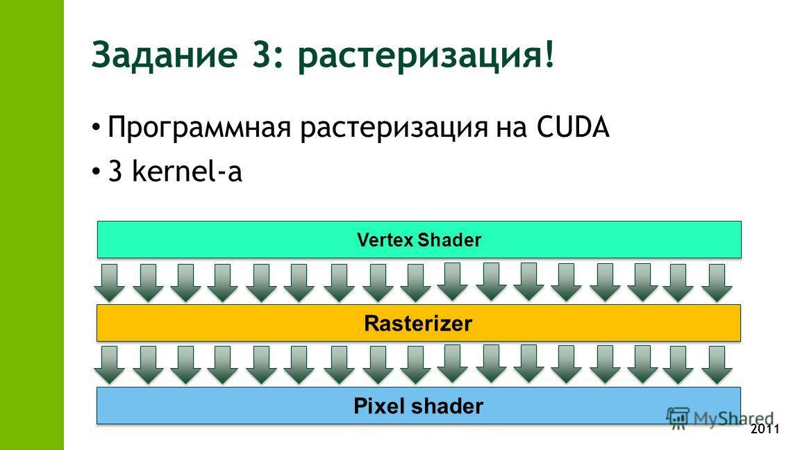 2011 Задание 3: растеризация! Программная растеризация на CUDA 3 kernel-а Vertex Shader Rasterizer Pixel shader