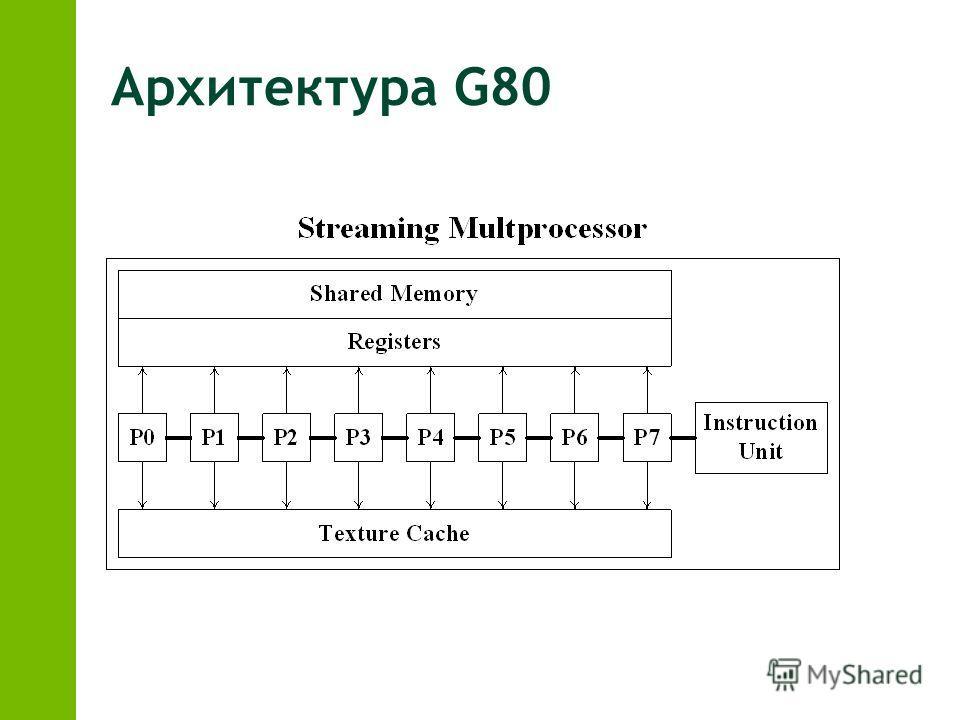 Архитектура G80