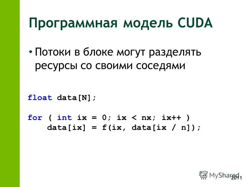 2011 Программная модель CUDA Потоки в блоке могут разделять ресурсы со своими соседями float data[N]; for ( int ix = 0; ix < nx; ix++ ) data[ix] = f(ix, data[ix / n]);
