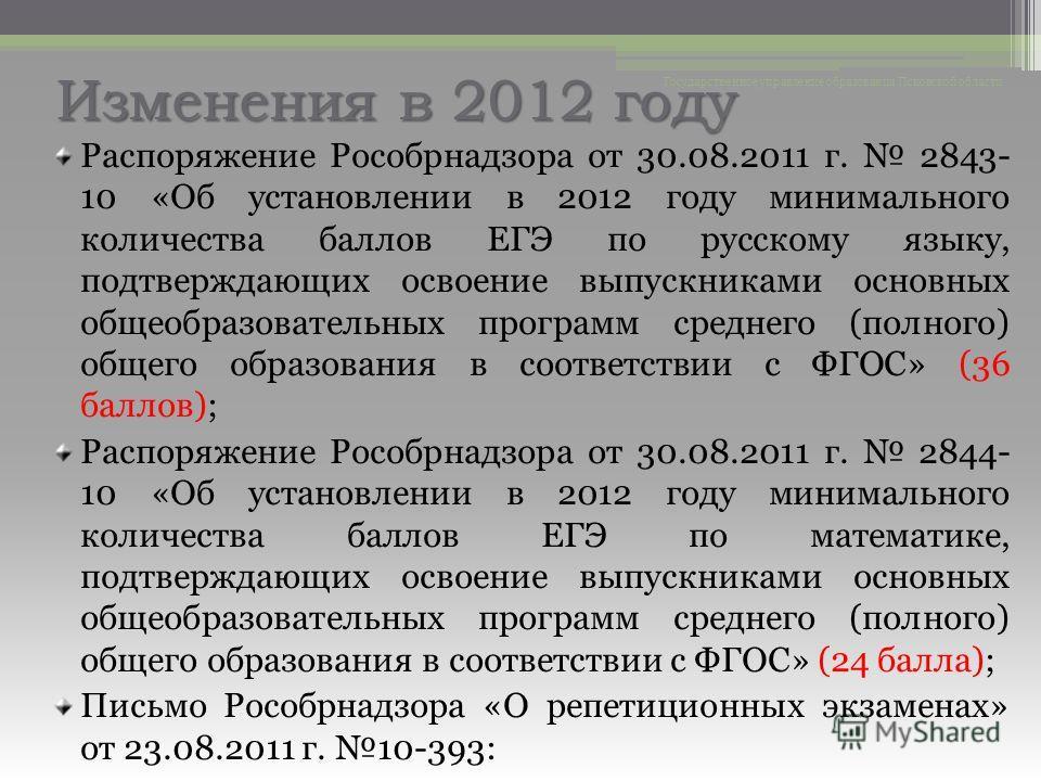 Изменения в 2012 году Распоряжение Рособрнадзора от 30.08.2011 г. 2843- 10 «Об установлении в 2012 году минимального количества баллов ЕГЭ по русскому языку, подтверждающих освоение выпускниками основных общеобразовательных программ среднего (полного