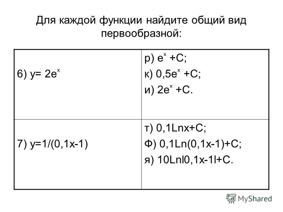 Для каждой функции найдите общий вид первообразной: 6) у= 2е р) е +С; к) 0,5е +С; и) 2е +С. 7) у=1/(0,1х-1) т) 0,1Lnх+C; Ф) 0,1Ln(0,1х-1)+С; я) 10Lnl0,1x-1l+С.