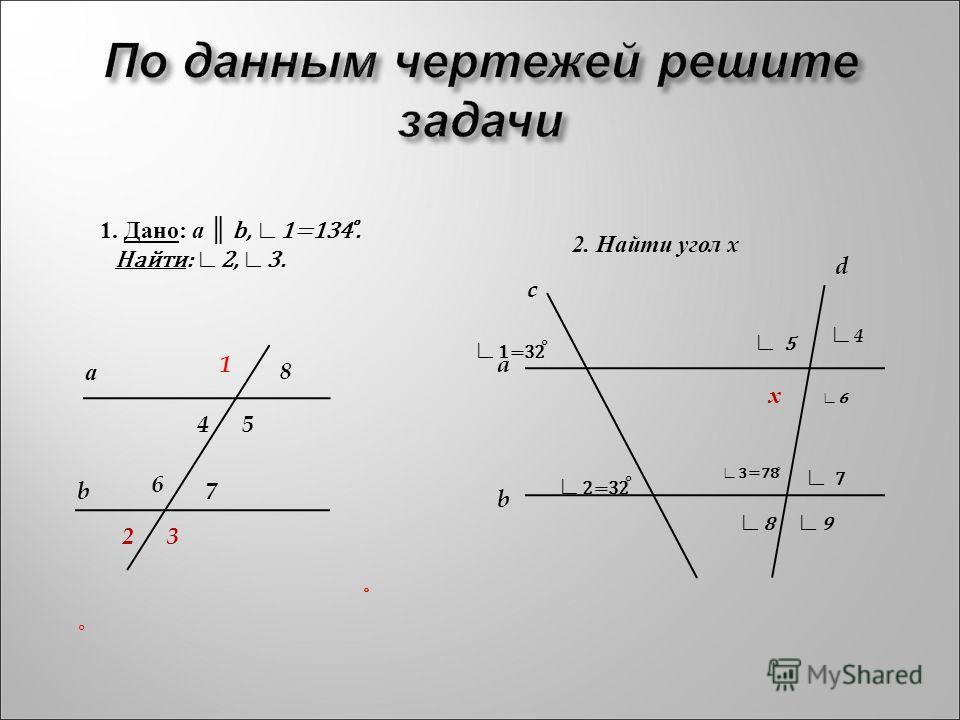 По данным чертежей решите задачи 1. Дано: а b, 1=134 ̊. Найти: 2, 3. а b 1 23 45 6 7 8 2. Найти угол x х a b c d 1=32 ̊ 2=32 ̊ 3=78 ̊ 4 5 6 7 8 9 ̊ ̊