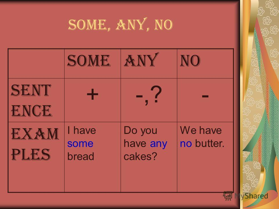 SOME, ANY, NO SOMEANYNO Sent ence +-,?- Exam ples I have some bread Do you have any cakes? We have no butter.