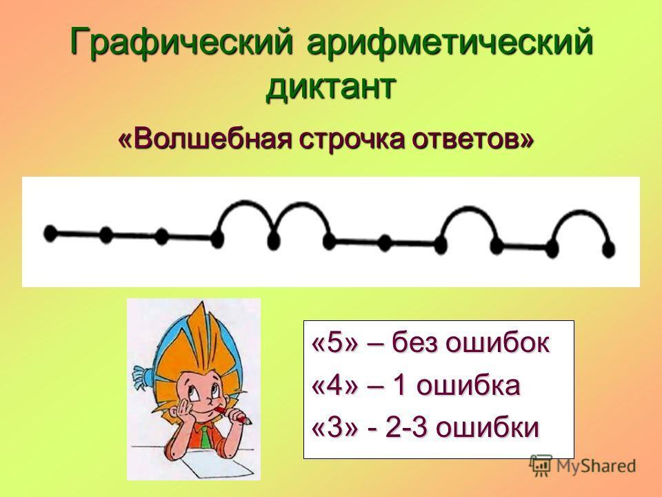 «Волшебная строчка ответов» Графический арифметический диктант «5» – без ошибок «4» – 1 ошибка «3» - 2-3 ошибки