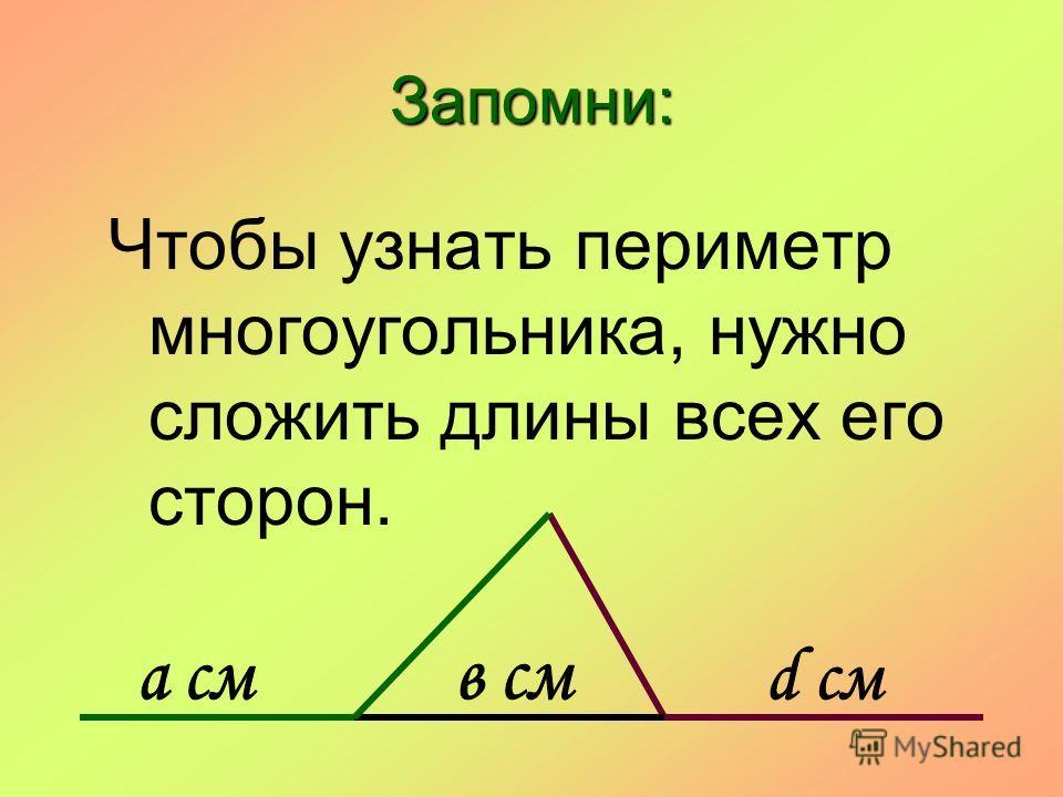 Запомни: Чтобы узнать периметр многоугольника, нужно сложить длины всех его сторон.