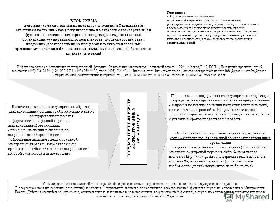 Приложение 1 к Административному регламенту исполнения Федеральным агентством по техническому регулированию и метрологии государственной функции по ведению государственного реестра аккредитованных организаций, осуществляющих деятельность по оценке со