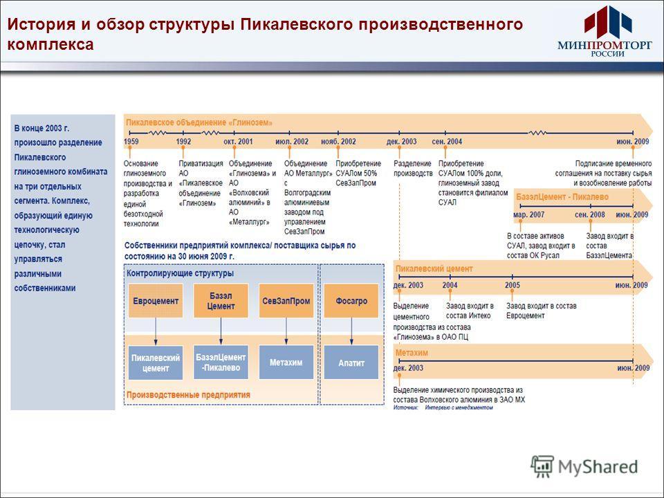 История и обзор структуры Пикалевского производственного комплекса