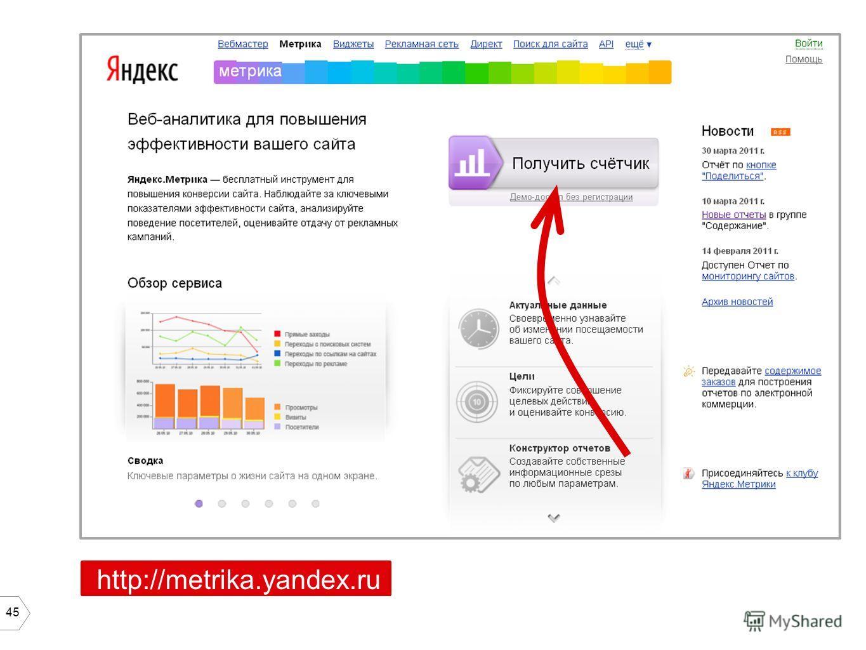 45 http://metrika.yandex.ru