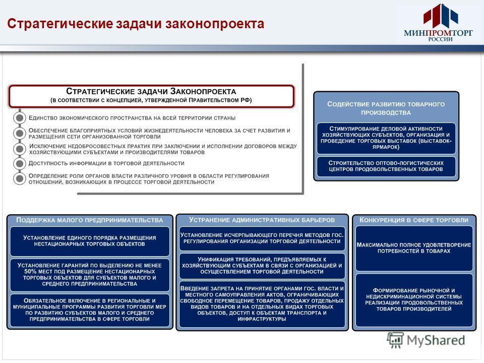 Стратегические задачи законопроекта