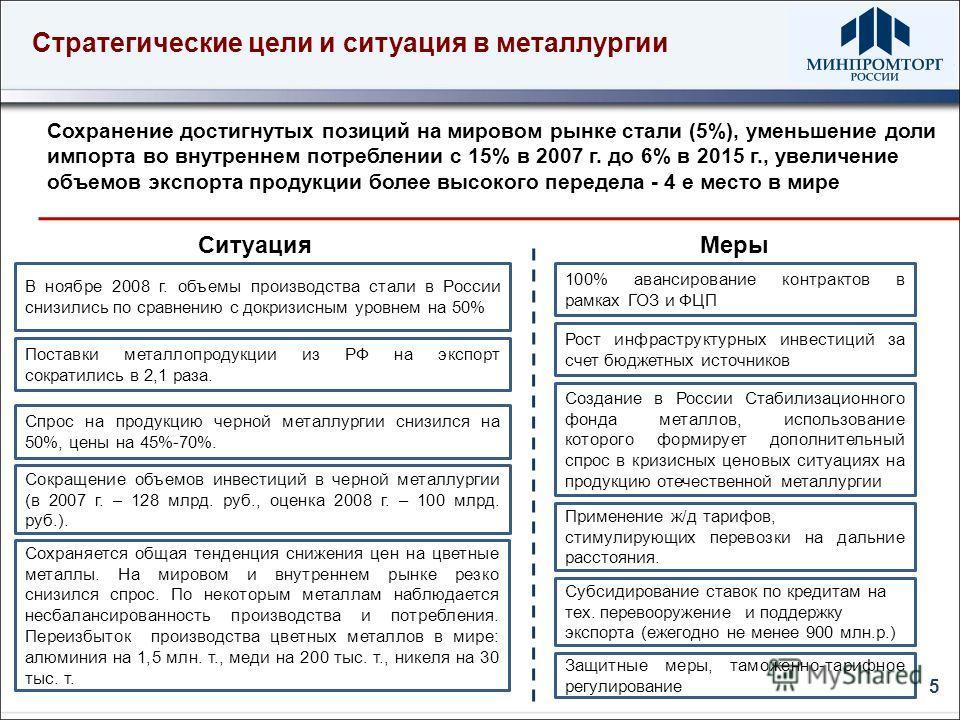 В ноябре 2008 г. объемы производства стали в России снизились по сравнению с докризисным уровнем на 50% 100% авансирование контрактов в рамках ГОЗ и ФЦП Стратегические цели и ситуация в металлургии Спрос на продукцию черной металлургии снизился на 50
