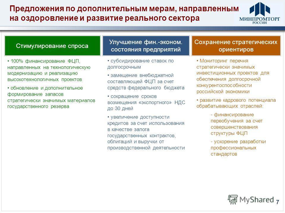 Предложения по дополнительным мерам, направленным на оздоровление и развитие реального сектора 100% финансирование ФЦП, направленных на технологическую модернизацию и реализацию высокотехнологичных проектов обновление и дополнительное формирование за