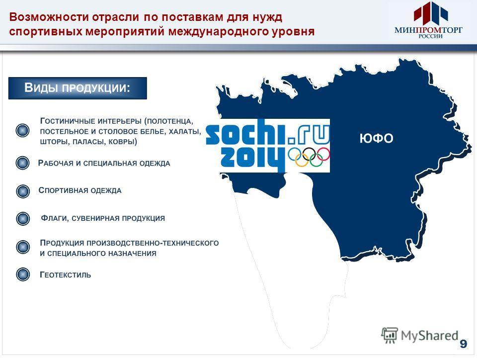 Возможности отрасли по поставкам для нужд спортивных мероприятий международного уровня 9