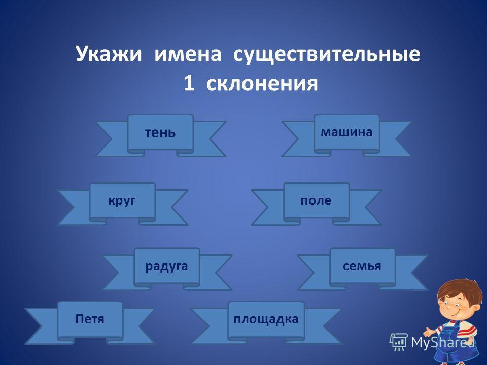 Падежи имён существительных 4 класс Чижова И. В. МБОУ гимназия г. Узловая