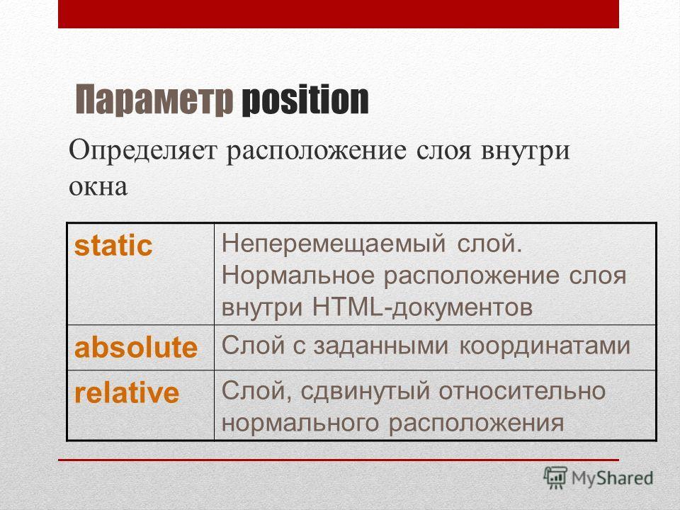 Параметр position Определяет расположение слоя внутри окна static Неперемещаемый слой. Нормальное расположение слоя внутри HTML-документов absolute Слой с заданными координатами relative Слой, сдвинутый относительно нормального расположения
