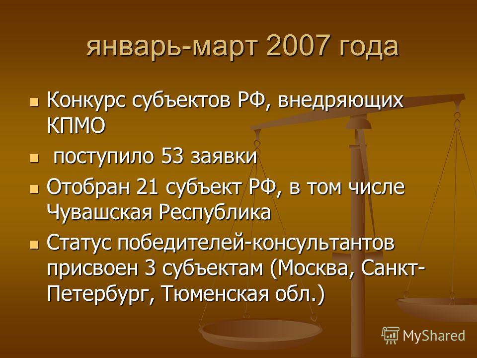 январь-март 2007 года январь-март 2007 года Конкурс субъектов РФ, внедряющих КПМО Конкурс субъектов РФ, внедряющих КПМО поступило 53 заявки поступило 53 заявки Отобран 21 субъект РФ, в том числе Чувашская Республика Отобран 21 субъект РФ, в том числе