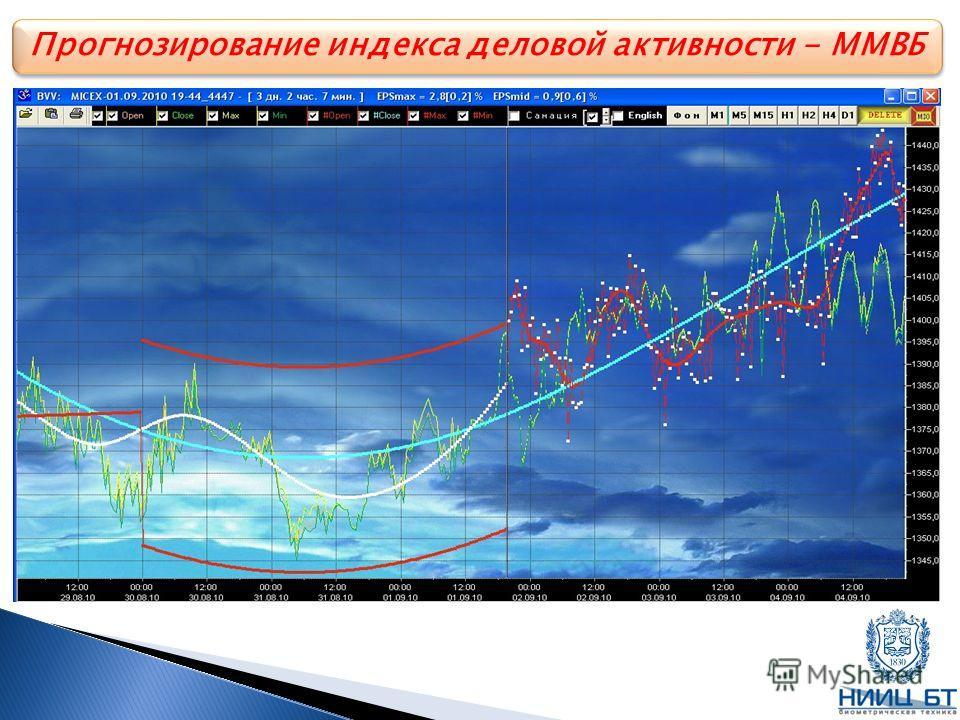 Прогнозирование индекса деловой активности - ММВБ