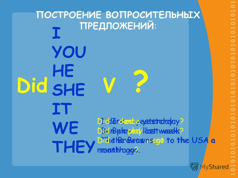 I YOU HE SHE IT WE THEY ПОСТРОЕНИЕ ВОПРОСИТЕЛЬНЫХ ПРЕДЛОЖЕНИЙ: V Did ? I danced yesterday. Ben played last week. The Browns went to the USA a month ago. Did I dance yesterday? Did Ben play last week? Did the Browns go to the USA a month ago?