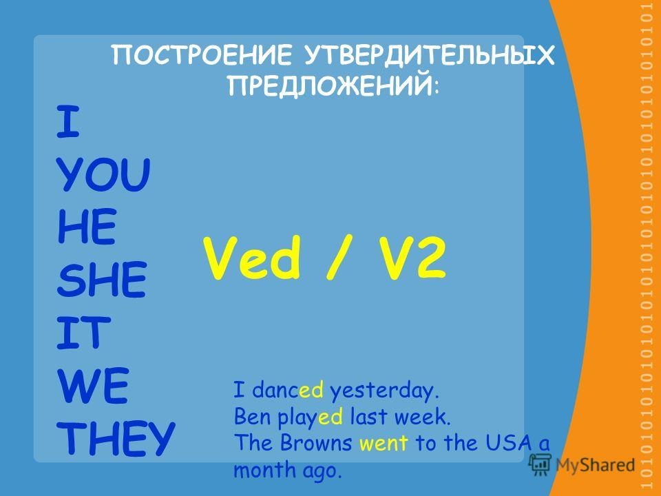 I YOU HE SHE IT WE THEY ПОСТРОЕНИЕ УТВЕРДИТЕЛЬНЫХ ПРЕДЛОЖЕНИЙ: Ved / V2 I danced yesterday. Ben played last week. The Browns went to the USA a month ago.