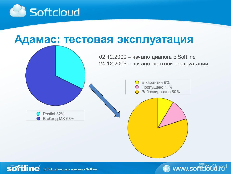 Softcloud – проект компании Softline Адамас: тестовая эксплуатация 02.12.2009 – начало диалога с Softline 24.12.2009 – начало опытной эксплуатации