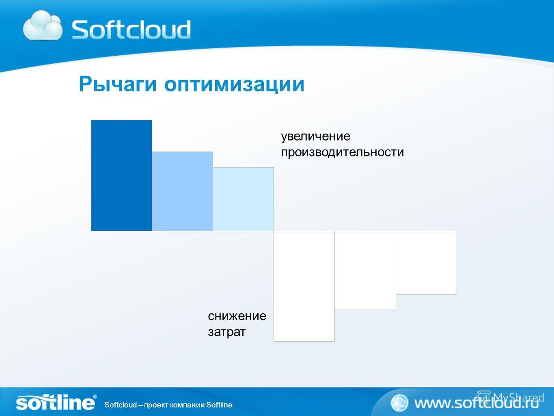 Softcloud – проект компании Softline Рычаги оптимизации увеличение производительности снижение затрат