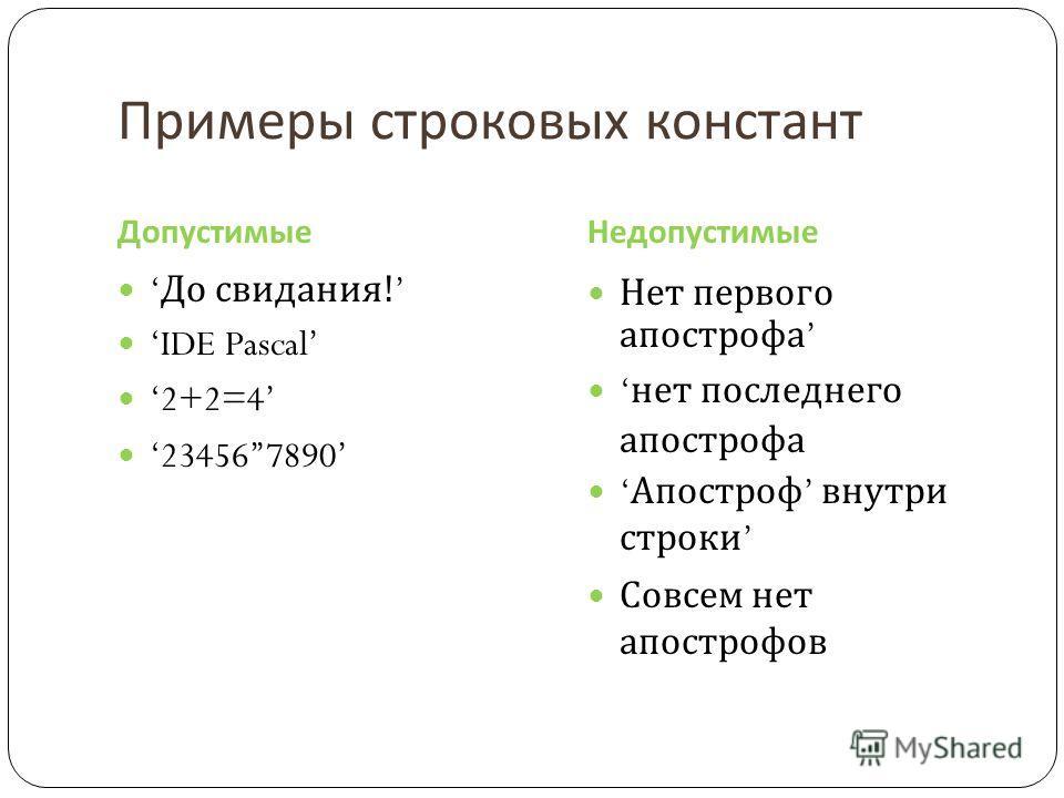 Примеры строковых констант ДопустимыеНедопустимые До свидания ! IDE Pascal 2+2=4 234567890 Нет первого апострофа нет последнего апострофа Апостроф внутри строки Совсем нет апострофов
