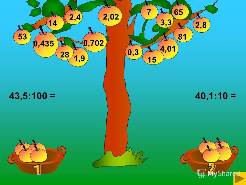 2,02 3,3 14 0,435 1,9 28 70,365 4,01 40,1:10 =43,5:100 = 2,4 0,702 53 15 81 2,8