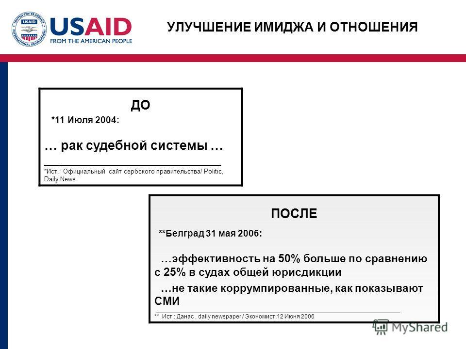УЛУЧШЕНИЕ ИМИДЖА И ОТНОШЕНИЯ ДО *11 Июля 2004: … рак судебной системы … ___________________________________ *Ист.: Официальный сайт сербского правительства/ Politic, Daily News ПОСЛЕ **Белград 31 мая 2006: …эффективность на 50% больше по сравнению с