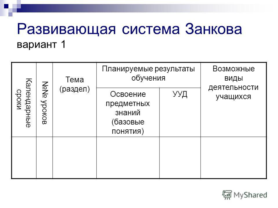 Календарные сроки уроков Тема (раздел) Планируемые результаты обучения Возможные виды деятельности учащихся Освоение предметных знаний (базовые понятия) УУД Развивающая система Занкова вариант 1