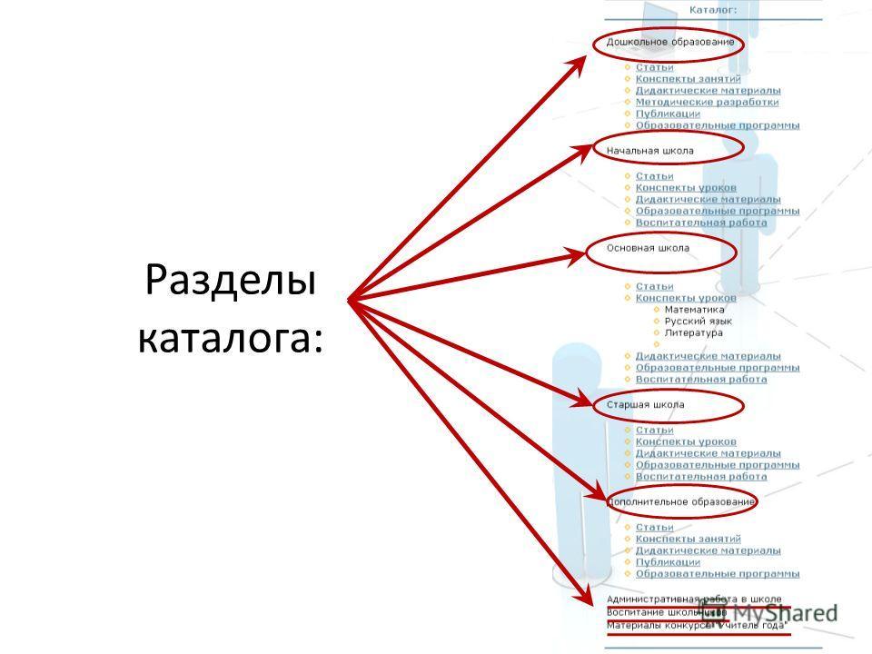 Разделы каталога: