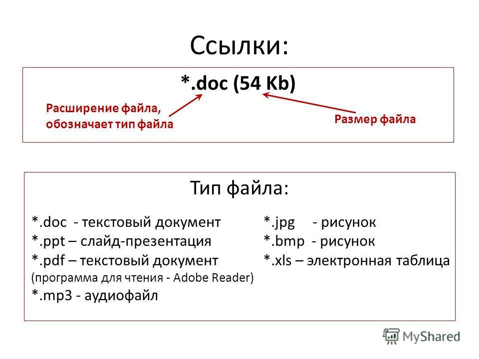 Ссылки: Тип файла: *.doc (54 Kb) Расширение файла, обозначает тип файла Размер файла *.doc - текстовый документ *.ppt – слайд-презентация *.pdf – текстовый документ (программа для чтения - Adobe Reader) *.mp3 - аудиофайл *.jpg - рисунок *.bmp - рисун