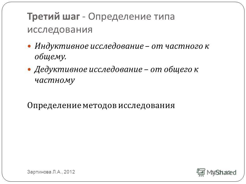 Третий шаг - Определение типа исследования Индуктивное исследование – от частного к общему. Дедуктивное исследование – от общего к частному Определение методов исследования 30.01.12 Зартинова Л.А., 2012