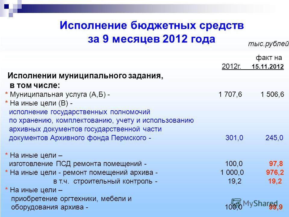 Исполнение бюджетных средств за 9 месяцев 2012 года факт на 2012г. 15.11.2012 Исполнении муниципального задания, в том числе: * Муниципальная услуга (А,Б) - 1 707,6 1 506,6 * На иные цели (В) - исполнение государственных полномочий по хранению, компл