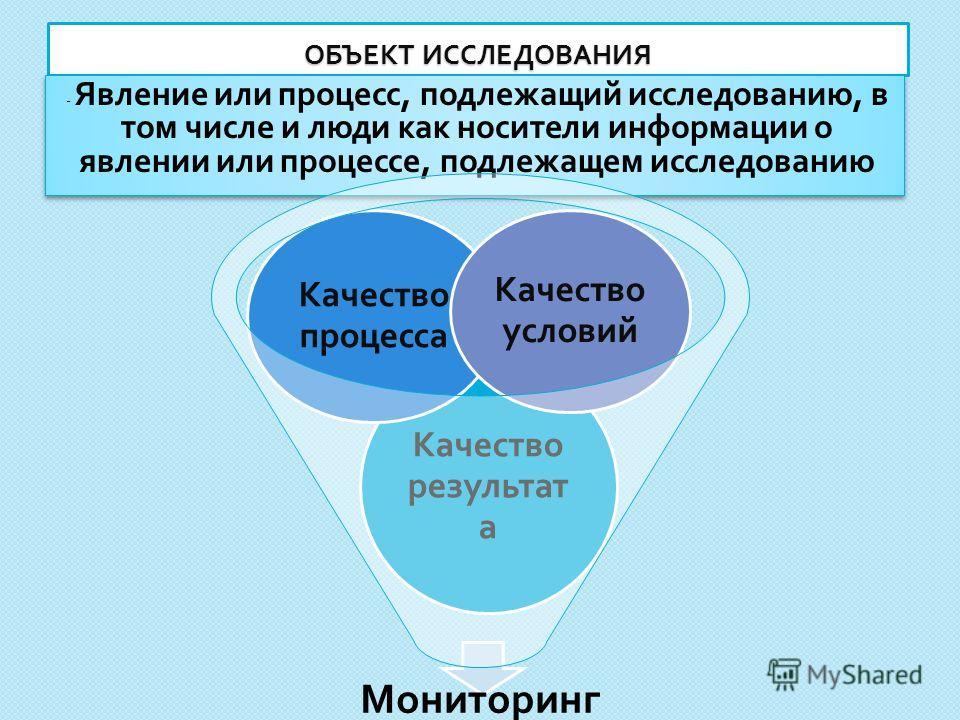 ОБЪЕКТ ИССЛЕДОВАНИЯ - Явление или процесс, подлежащий исследованию, в том числе и люди как носители информации о явлении или процессе, подлежащем исследованию Мониторинг Качество результат а Качество процесса Качество условий