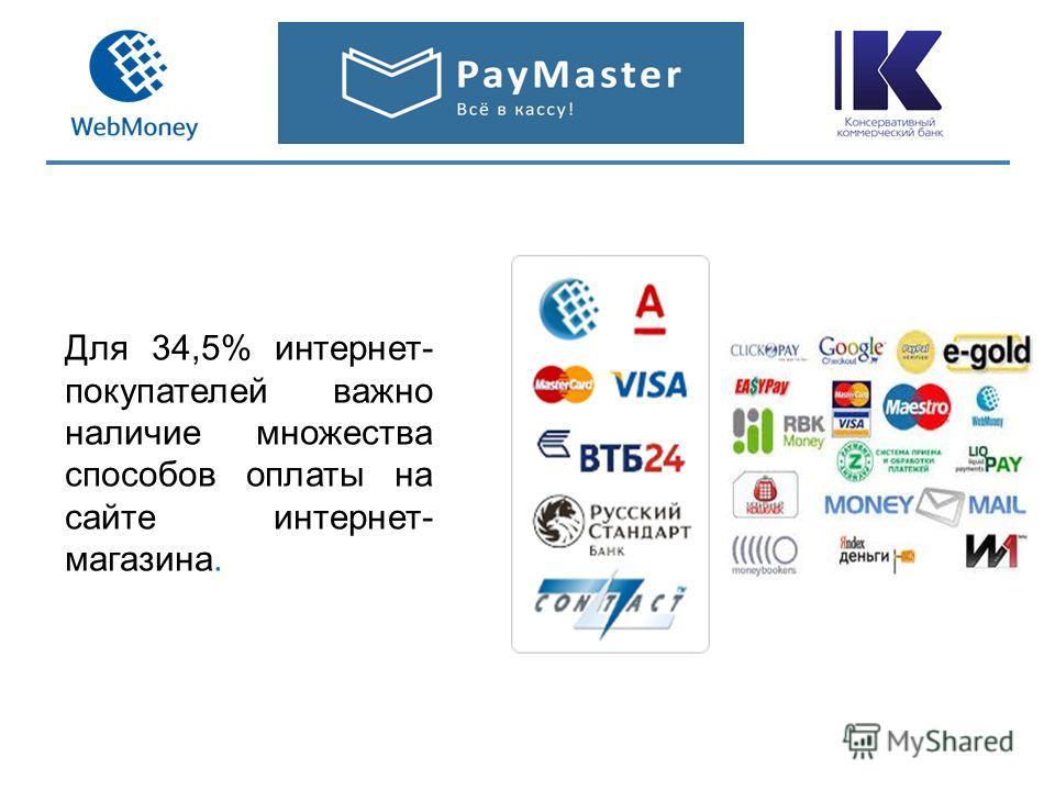 Для 34,5% интернет- покупателей важно наличие множества способов оплаты на сайте интернет- магазина.