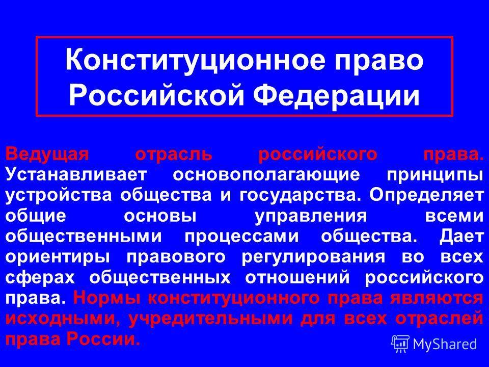 Конституционное право Российской Федерации Ведущая отрасль российского права. Устанавливает основополагающие принципы устройства общества и государства. Определяет общие основы управления всеми общественными процессами общества. Дает ориентиры правов