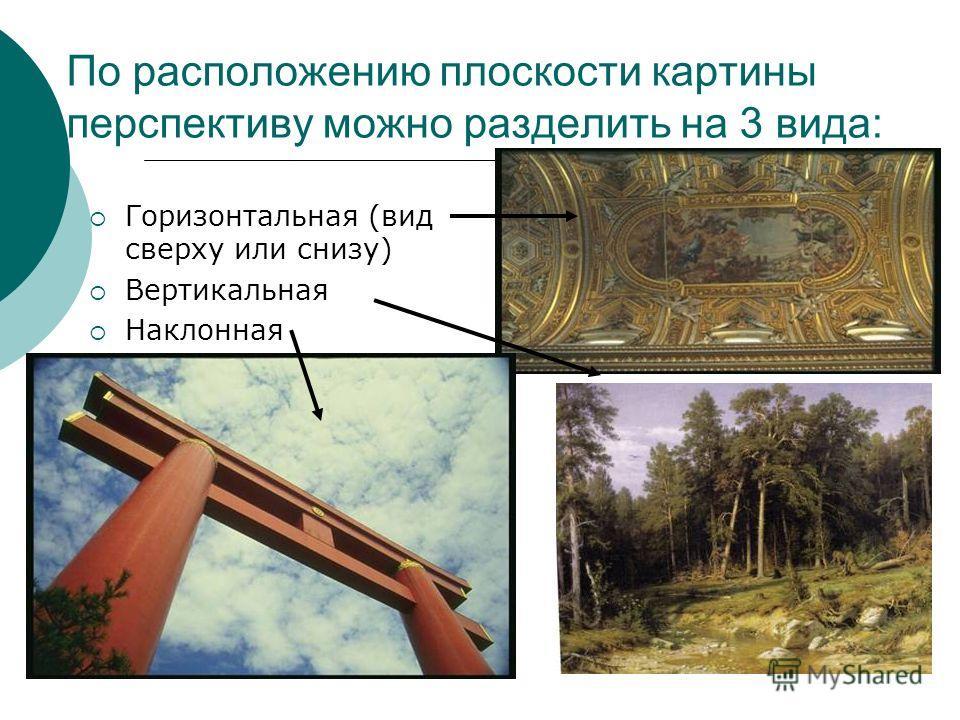 По форме поверхности картины перспектива бывает: На плоскости Купольная (внутри полусферы) Театральная (на нескольких плоскостях- кулисах) Панорама, диорама (внутри боковой поверхности цилиндра)