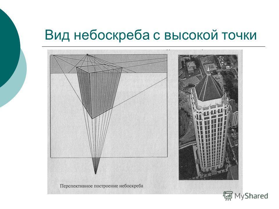 По положению объекта относительно плоскости картины можно выделить: Фронтальную перспективу (с одной точкой схода) Угловую (с двумя точками схода) Наклонную (с тремя точками схода)