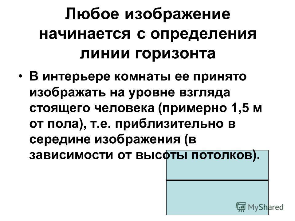 Любое изображение начинается с определения линии горизонта В интерьере комнаты ее принято изображать на уровне взгляда стоящего человека (примерно 1,5 м от пола), т.е. приблизительно в середине изображения (в зависимости от высоты потолков).