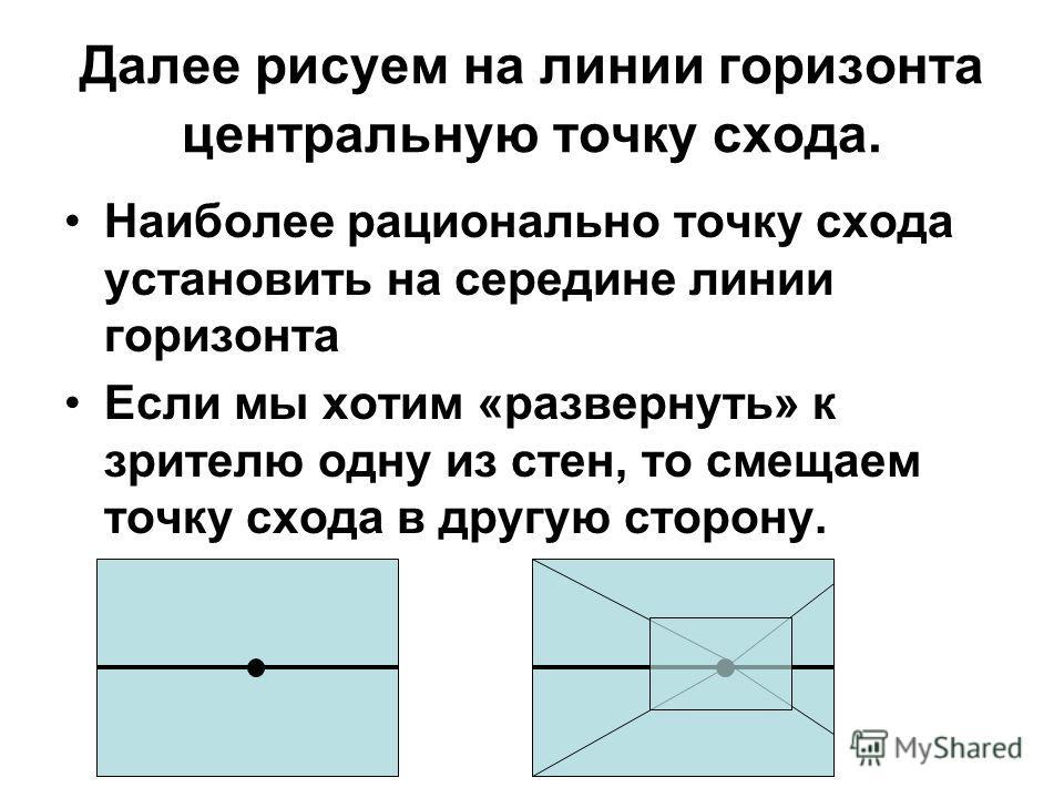 Далее рисуем на линии горизонта центральную точку схода. Наиболее рационально точку схода установить на середине линии горизонта Если мы хотим «развернуть» к зрителю одну из стен, то смещаем точку схода в другую сторону.