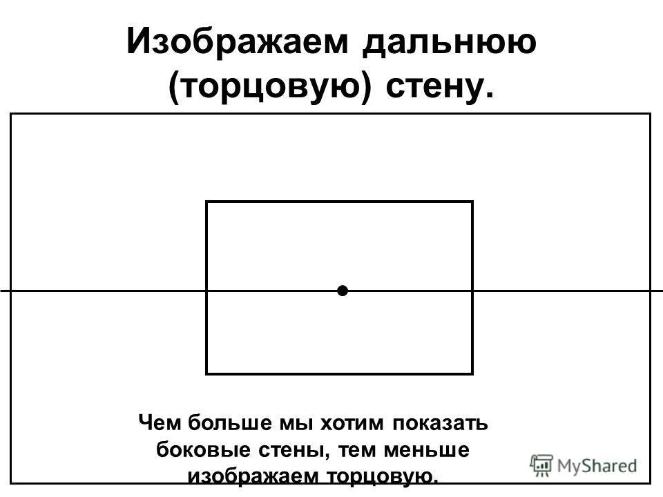 Изображаем дальнюю (торцовую) стену. Чем больше мы хотим показать боковые стены, тем меньше изображаем торцовую.