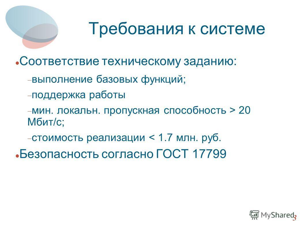 Требования к системе Соответствие техническому заданию: выполнение базовых функций; поддержка работы мин. локальн. пропускная способность > 20 Мбит/с; стоимость реализации < 1.7 млн. руб. Безопасность согласно ГОСТ 17799 3