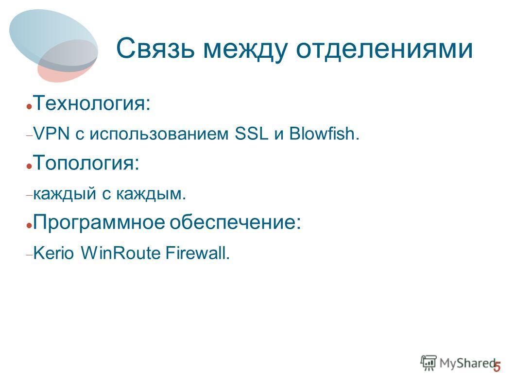 Связь между отделениями Технология: VPN с использованием SSL и Blowfish. Топология: каждый с каждым. Программное обеспечение: Kerio WinRoute Firewall. 5