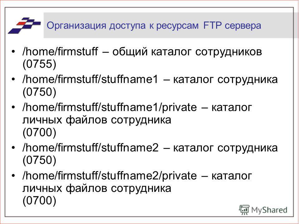 Организация доступа к ресурсам FTP сервера /home/firmstuff – общий каталог сотрудников (0755) /home/firmstuff/stuffname1 – каталог сотрудника (0750) /home/firmstuff/stuffname1/private – каталог личных файлов сотрудника (0700) /home/firmstuff/stuffnam